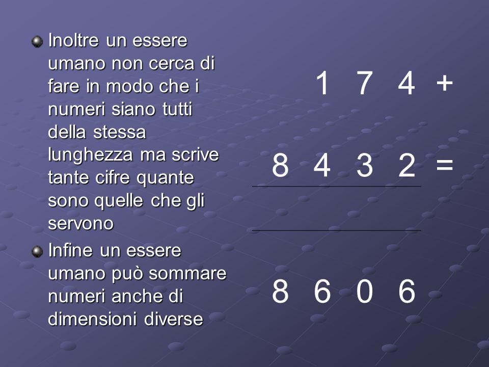 Adesso dobbiamo sommare i bit in seconda posizione 1+1=2 ma in binario 2 si scrive con due bit 10 per cui vuol dire che dobbiamo scrivere 0 e riportare 1 La stessa cosa succedeva in decimale se sommavamo ad esempio 8+5.