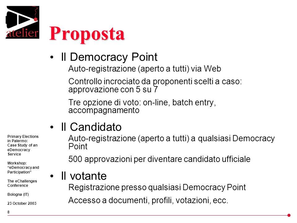 Primary Elections in Palermo: Case Study of an eDemocracy Service Workshop: eDemocracy and Participation The eChallenges Conference Bologna (IT) 23 October 2003 9 Dibattito L'ACCORDO TRA MOVIMENTI E PARTITI