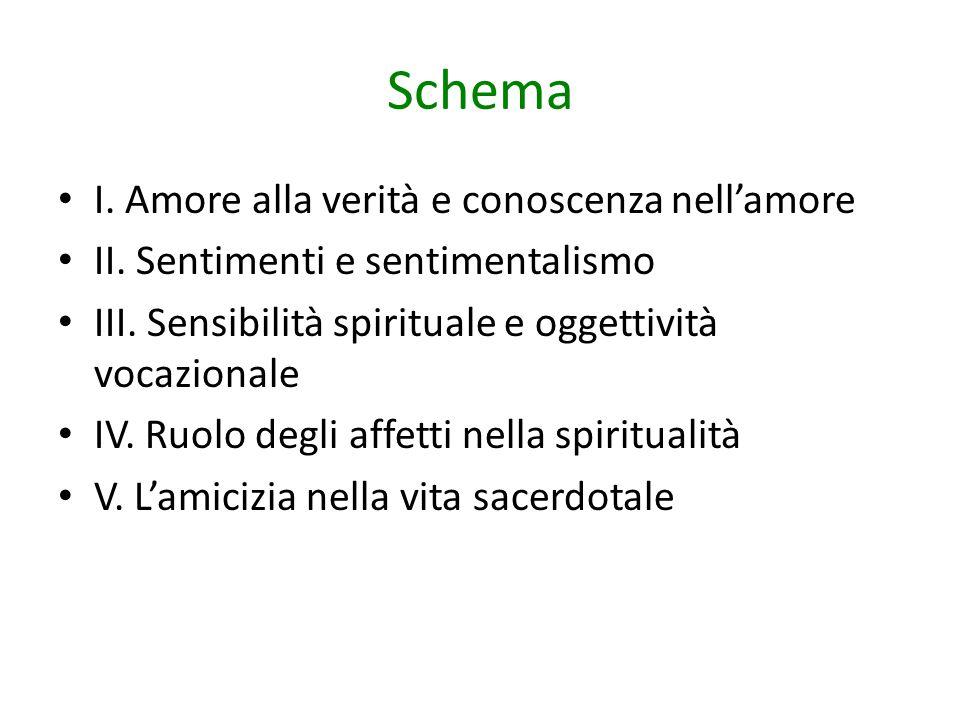 Schema I. Amore alla verità e conoscenza nell'amore II. Sentimenti e sentimentalismo III. Sensibilità spirituale e oggettività vocazionale IV. Ruolo d