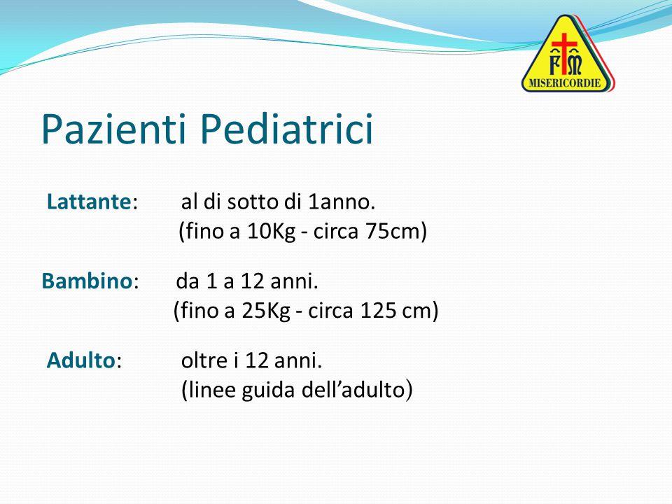 Pazienti Pediatrici Bambino:da 1 a 12 anni. (fino a 25Kg - circa 125 cm) Adulto:oltre i 12 anni. (linee guida dell'adulto) Lattante:al di sotto di 1an