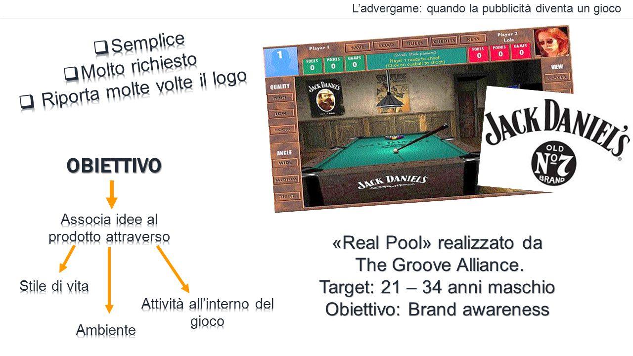 L'advergame: quando la pubblicità diventa un giocoOBIETTIVO «Real Pool» realizzato da The Groove Alliance. The Groove Alliance. Target: 21 – 34 anni m