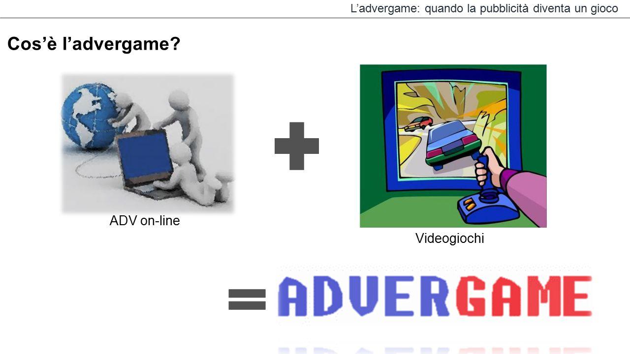 Ciclo di trasformazione Consumatore Marketing Pubblicità Advergame L'advergame: quando la pubblicità diventa un gioco
