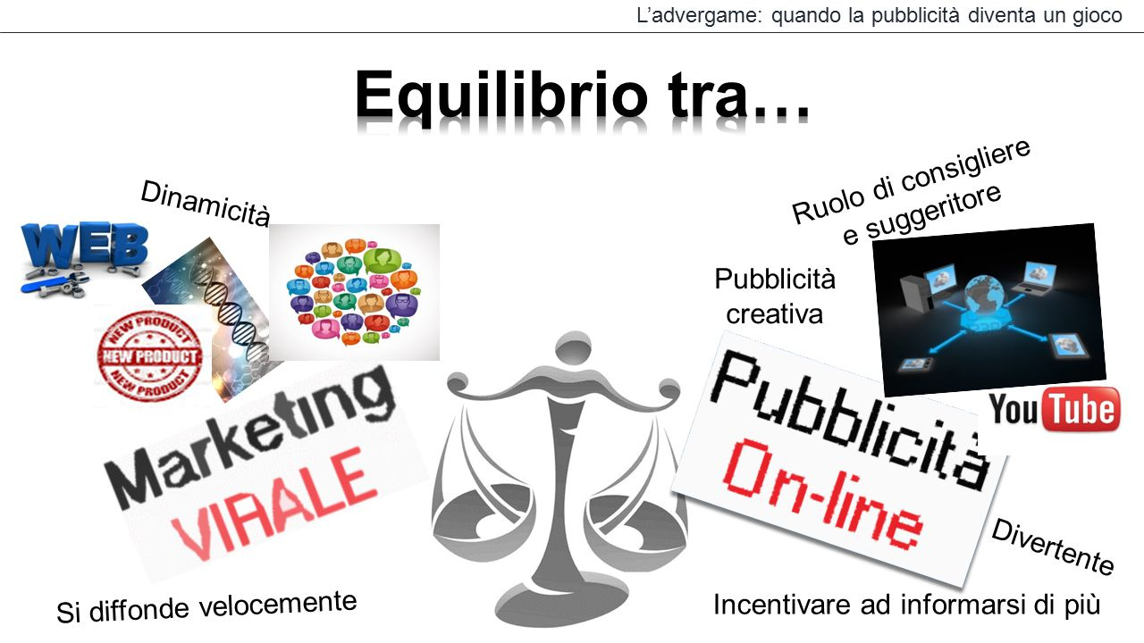 L'advergame: quando la pubblicità diventa un gioco Si diffonde velocemente Dinamicità Divertente Pubblicità creativa Incentivare ad informarsi di più
