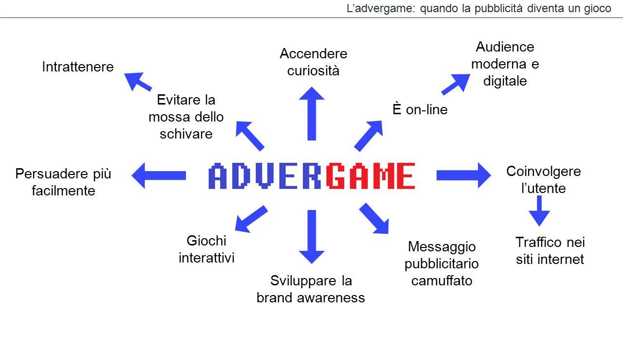 Persuadere più facilmente Accendere curiosità Sviluppare la brand awareness Giochi interattivi Messaggio pubblicitario camuffato Evitare la mossa dell