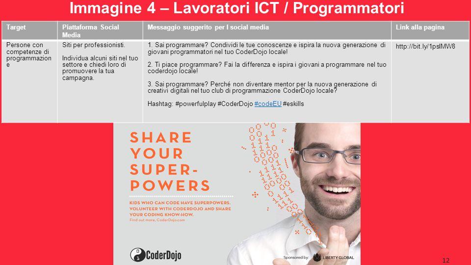 12 TargetPiattaforma Social Media Messaggio suggerito per I social mediaLink alla pagina Persone con competenze di programmazion e Siti per professionisti.