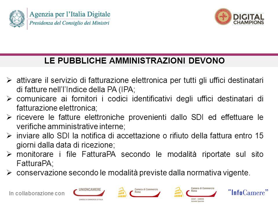 In collaborazione con LE PUBBLICHE AMMINISTRAZIONI DEVONO  attivare il servizio di fatturazione elettronica per tutti gli uffici destinatari di fattu