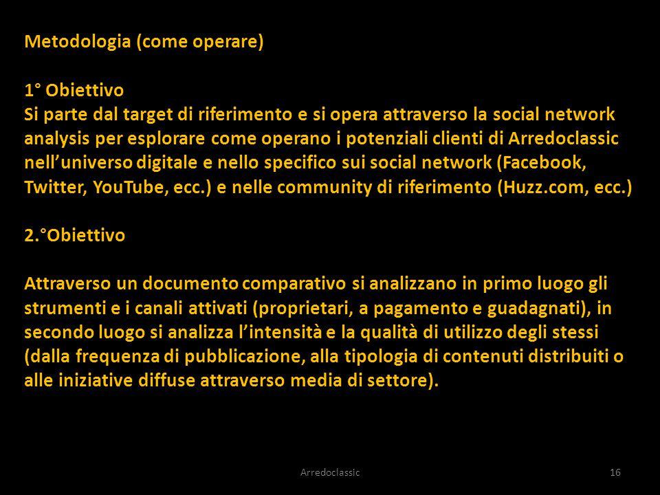 Metodologia (come operare) 1° Obiettivo Si parte dal target di riferimento e si opera attraverso la social network analysis per esplorare come operano