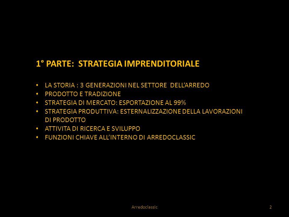 1° PARTE: STRATEGIA IMPRENDITORIALE LA STORIA : 3 GENERAZIONI NEL SETTORE DELL'ARREDO PRODOTTO E TRADIZIONE STRATEGIA DI MERCATO: ESPORTAZIONE AL 99%
