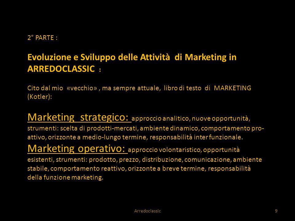 2° PARTE : Evoluzione e Sviluppo delle Attività di Marketing in ARREDOCLASSIC : Cito dal mio «vecchio», ma sempre attuale, libro di testo di MARKETING
