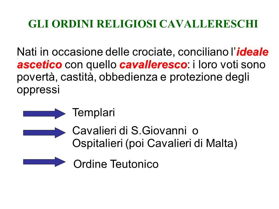 GLI ORDINI RELIGIOSI CAVALLERESCHI ideale asceticocavallerescoNati in occasione delle crociate, conciliano l'ideale ascetico con quello cavalleresco: