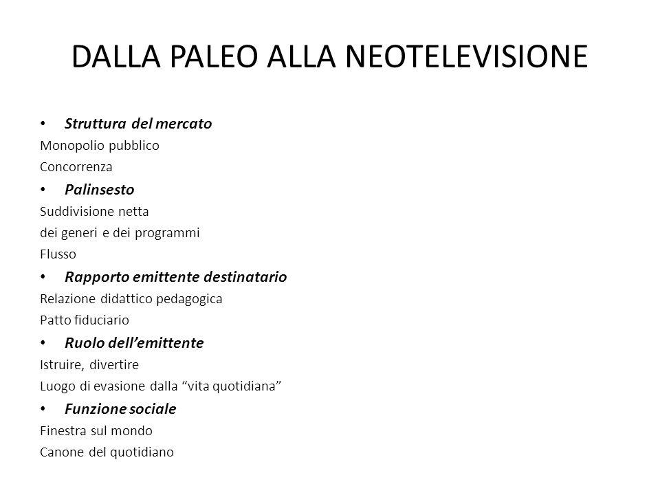 DALLA PALEO ALLA NEOTELEVISIONE Struttura del mercato Monopolio pubblico Concorrenza Palinsesto Suddivisione netta dei generi e dei programmi Flusso R