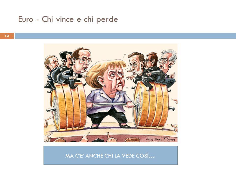 Euro - Chi vince e chi perde 13 MA C'E' ANCHE CHI LA VEDE COSÌ….