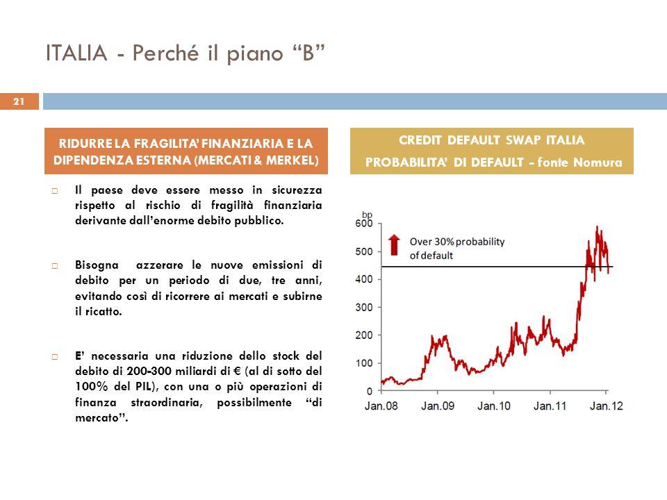 """ITALIA - Perché il piano """"B""""  Il paese deve essere messo in sicurezza rispetto al rischio di fragilità finanziaria derivante dall'enorme debito pubbl"""