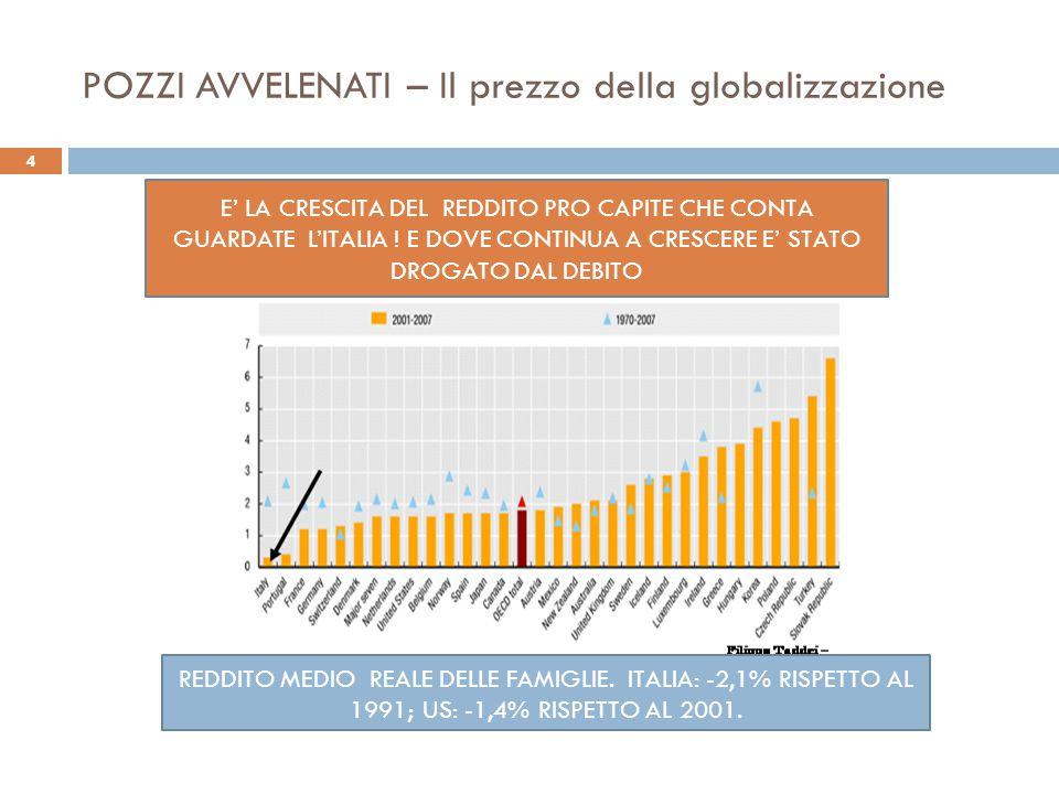 POZZI AVVELENATI – Il prezzo della globalizzazione E' LA CRESCITA DEL REDDITO PRO CAPITE CHE CONTA GUARDATE L'ITALIA ! E DOVE CONTINUA A CRESCERE E' S
