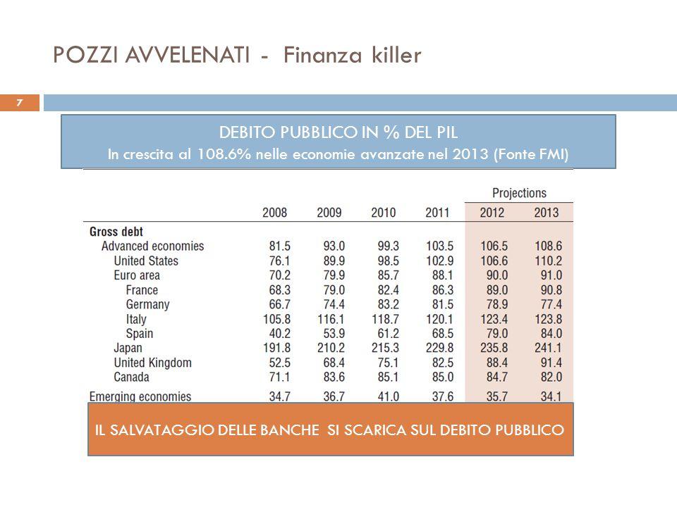 POZZI AVVELENATI - Finanza killer DEBITO PUBBLICO IN % DEL PIL In crescita al 108.6% nelle economie avanzate nel 2013 (Fonte FMI) 7 IL SALVATAGGIO DEL