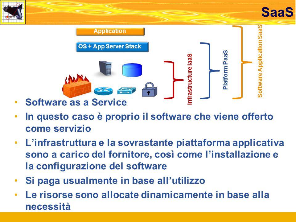 SaaS Software as a Service In questo caso è proprio il software che viene offerto come servizio L'infrastruttura e la sovrastante piattaforma applicativa sono a carico del fornitore, così come l'installazione e la configurazione del software Si paga usualmente in base all'utilizzo Le risorse sono allocate dinamicamente in base alla necessità Infrastructure IaaS Platform PaaS Software Application SaaS