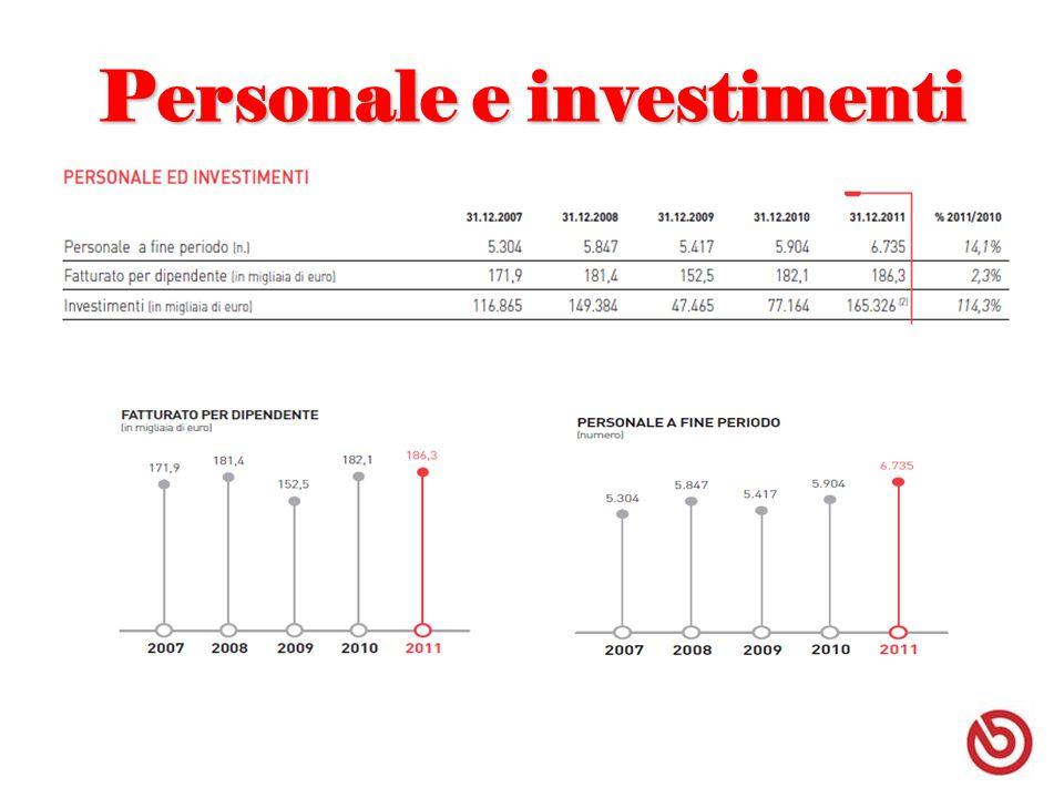 Personale e investimenti