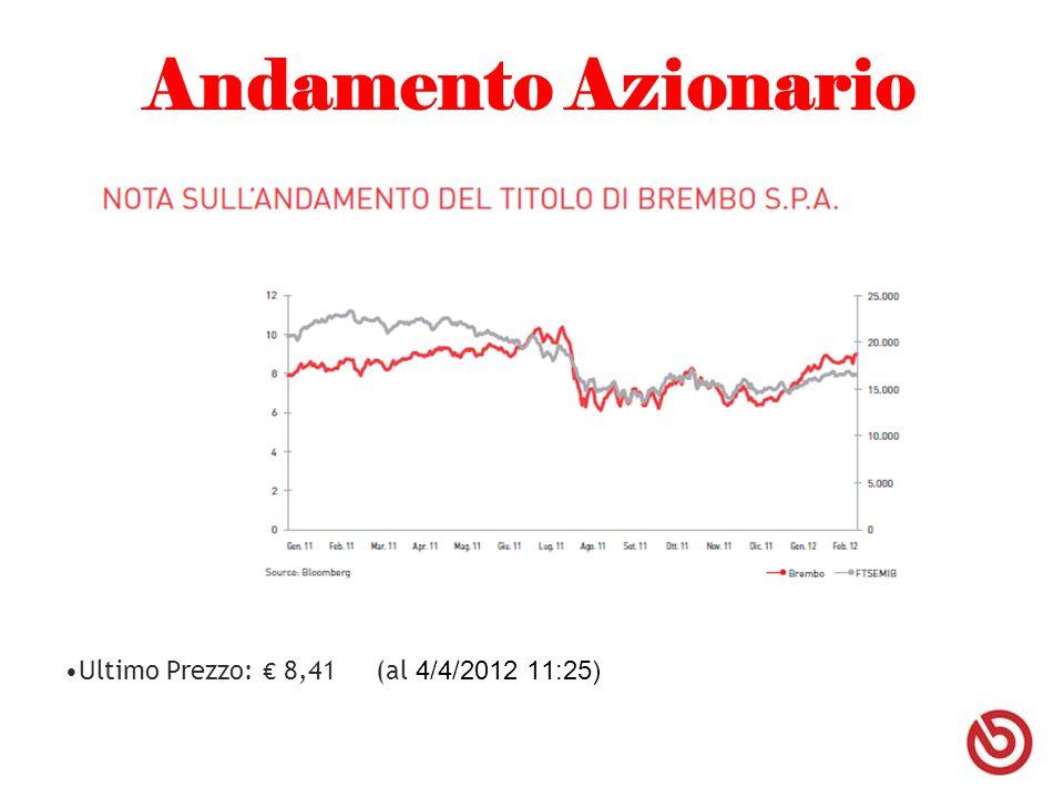 Andamento Azionario Ultimo Prezzo: € 8,41 (al 4/4/2012 11:25)