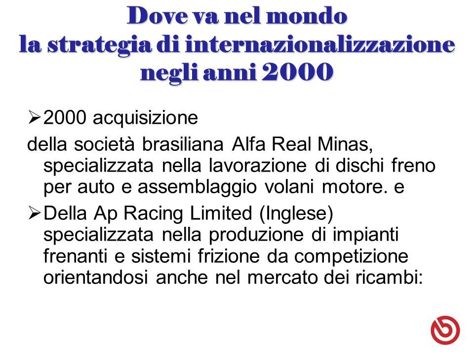 Dove va nel mondo la strategia di internazionalizzazione negli anni 2000  2000 acquisizione della società brasiliana Alfa Real Minas, specializzata nella lavorazione di dischi freno per auto e assemblaggio volani motore.