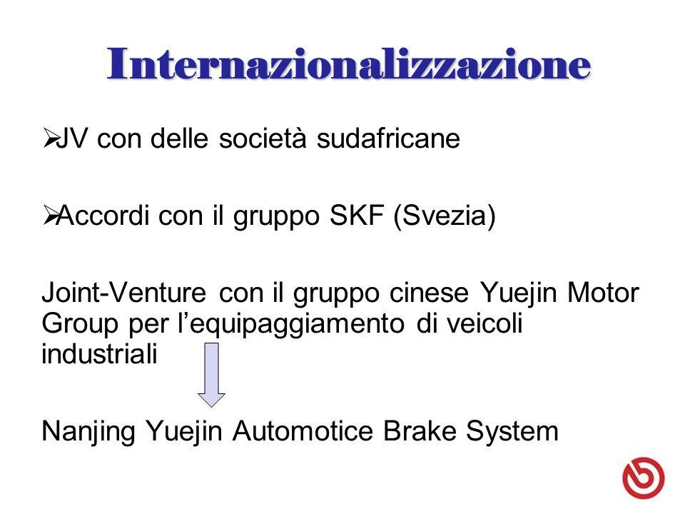 Internazionalizzazione  JV con delle società sudafricane  Accordi con il gruppo SKF (Svezia) Joint-Venture con il gruppo cinese Yuejin Motor Group per l'equipaggiamento di veicoli industriali Nanjing Yuejin Automotice Brake System