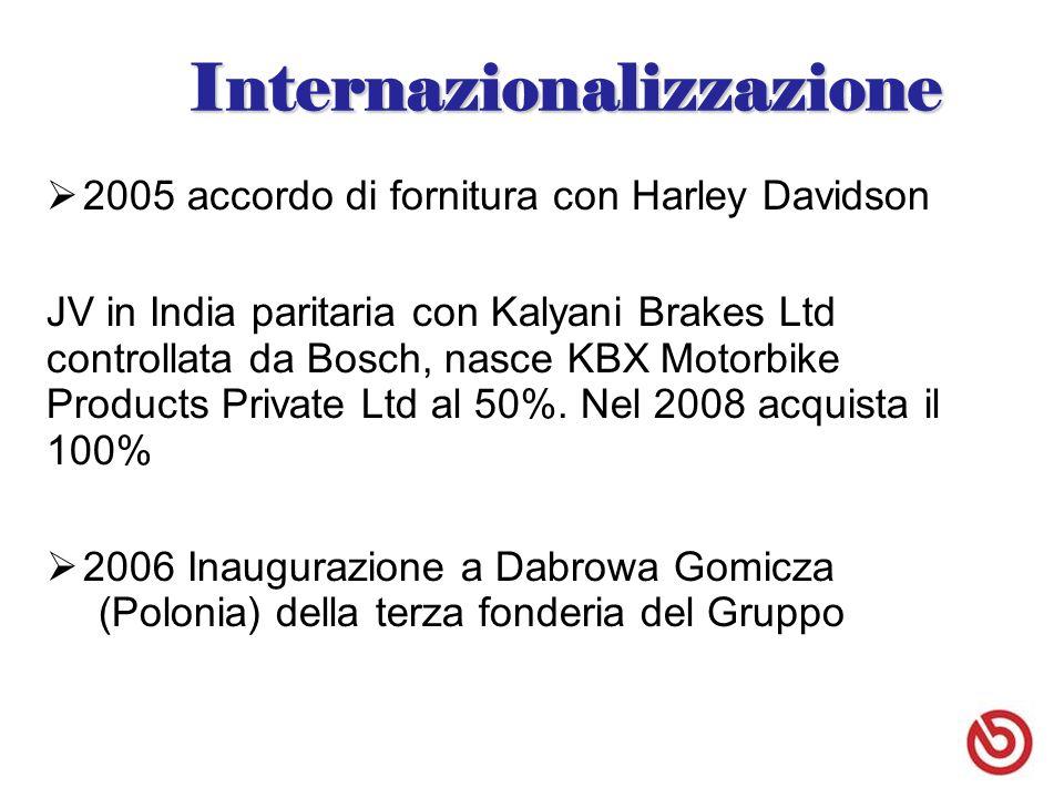 Internazionalizzazione  2005 accordo di fornitura con Harley Davidson JV in India paritaria con Kalyani Brakes Ltd controllata da Bosch, nasce KBX Motorbike Products Private Ltd al 50%.