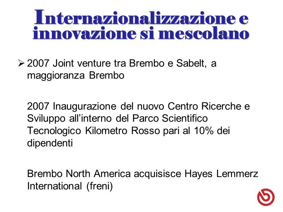 I nternazionalizzazione e innovazione si mescolano  2007 Joint venture tra Brembo e Sabelt, a maggioranza Brembo 2007 Inaugurazione del nuovo Centro Ricerche e Sviluppo all'interno del Parco Scientifico Tecnologico Kilometro Rosso pari al 10% dei dipendenti Brembo North America acquisisce Hayes Lemmerz International (freni)