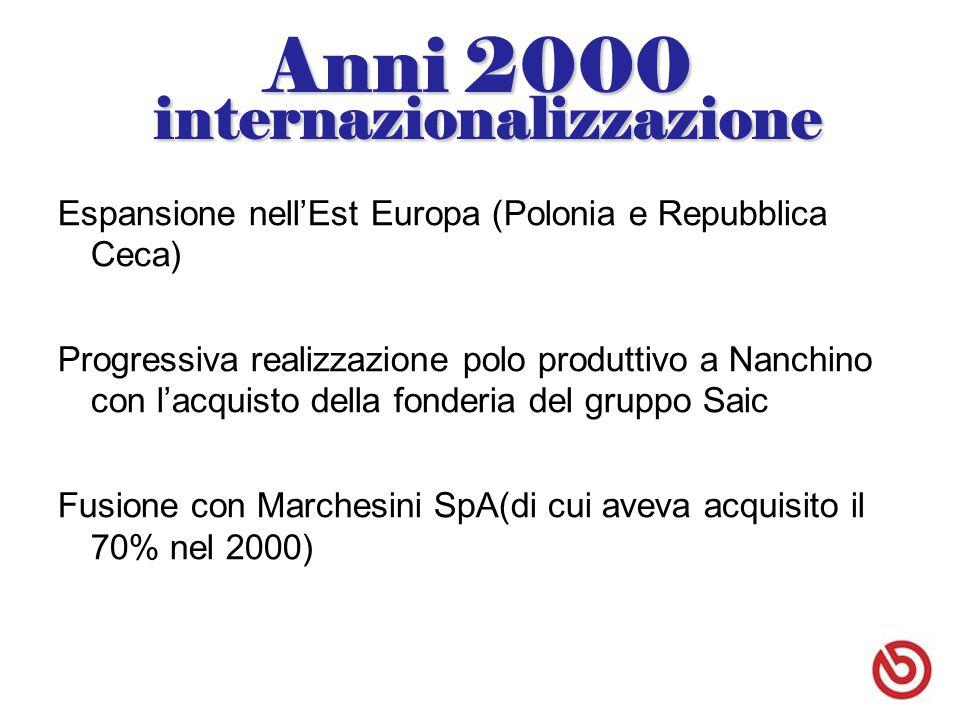Anni 2000 internazionalizzazione Espansione nell'Est Europa (Polonia e Repubblica Ceca) Progressiva realizzazione polo produttivo a Nanchino con l'acquisto della fonderia del gruppo Saic Fusione con Marchesini SpA(di cui aveva acquisito il 70% nel 2000)