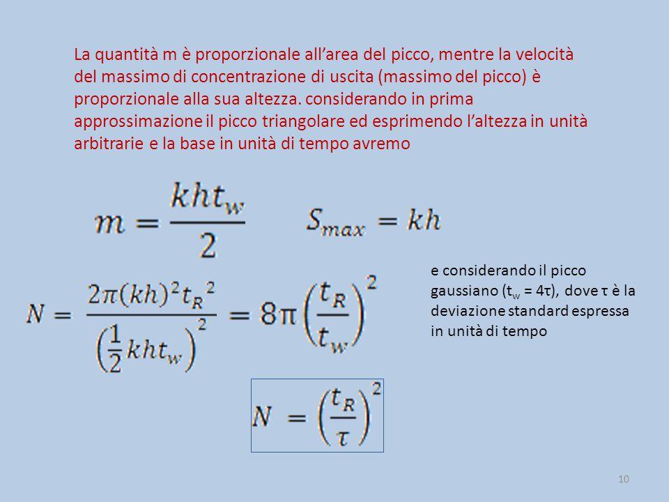 10 La quantità m è proporzionale all'area del picco, mentre la velocità del massimo di concentrazione di uscita (massimo del picco) è proporzionale al