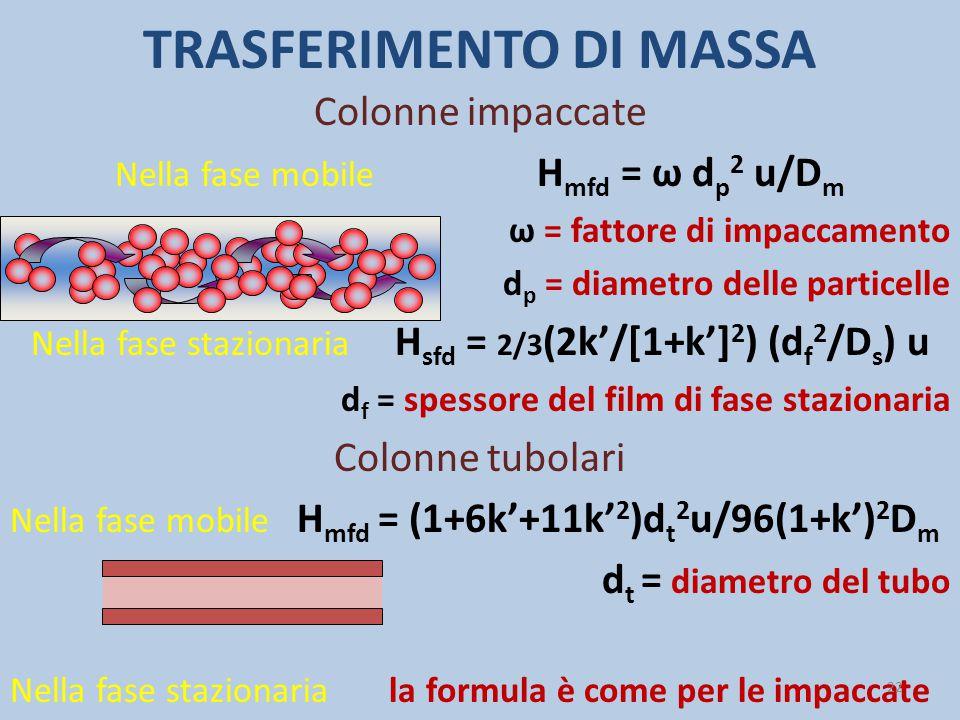 TRASFERIMENTO DI MASSA Colonne impaccate Nella fase mobile H mfd = ω d p 2 u/D m ω = fattore di impaccamento d p = diametro delle particelle Nella fase stazionaria H sfd = 2/3 (2k'/[1+k'] 2 ) (d f 2 /D s ) u d f = spessore del film di fase stazionaria Colonne tubolari Nella fase mobile H mfd = (1+6k'+11k' 2 )d t 2 u/96(1+k') 2 D m d t = diametro del tubo Nella fase stazionaria la formula è come per le impaccate 22