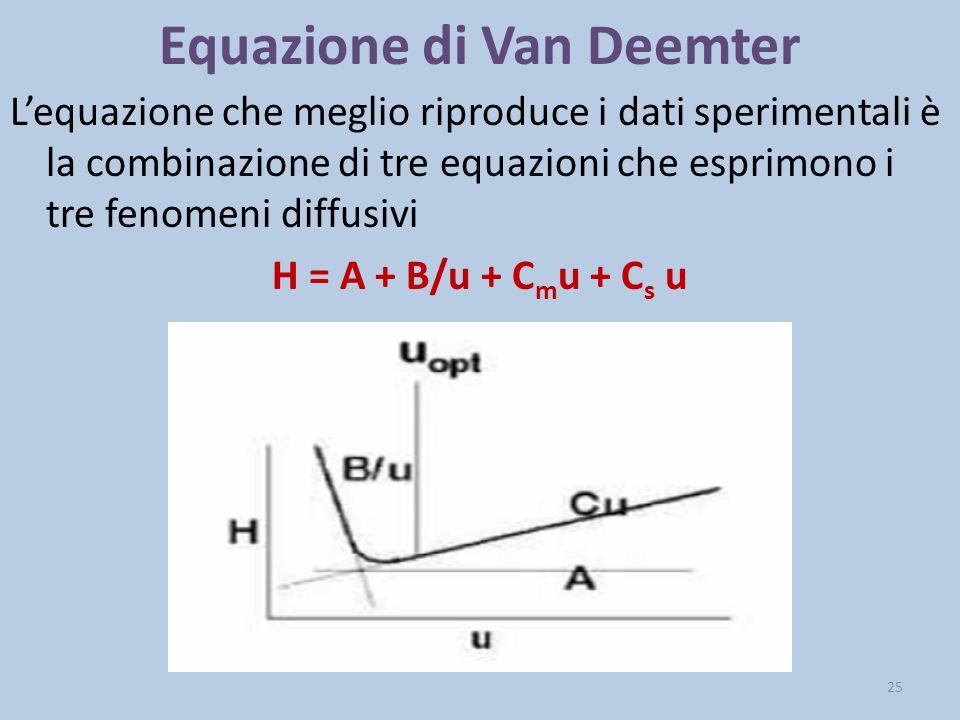 Equazione di Van Deemter L'equazione che meglio riproduce i dati sperimentali è la combinazione di tre equazioni che esprimono i tre fenomeni diffusiv