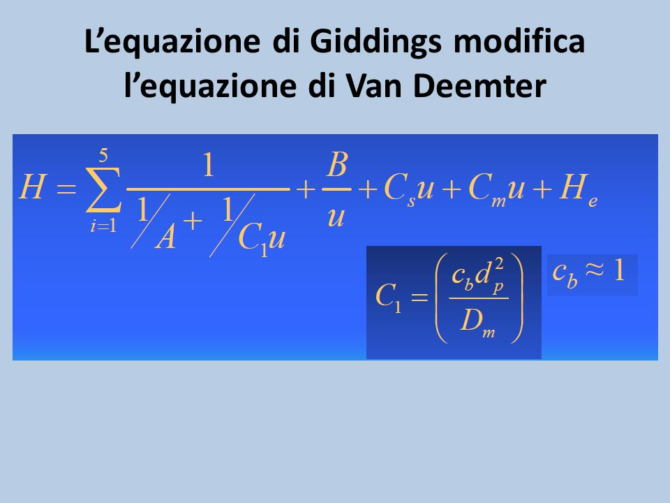 L'equazione di Giddings modifica l'equazione di Van Deemter