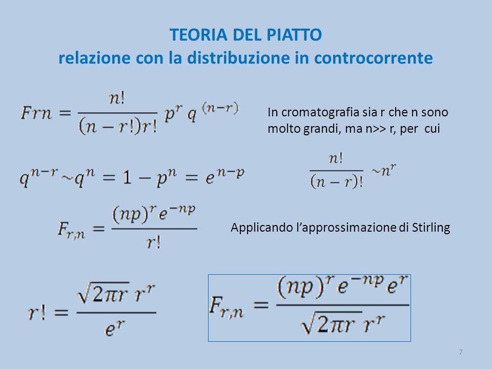 TEORIA DEL PIATTO relazione con la distribuzione in controcorrente 7 In cromatografia sia r che n sono molto grandi, ma n>> r, per cui Applicando l'approssimazione di Stirling