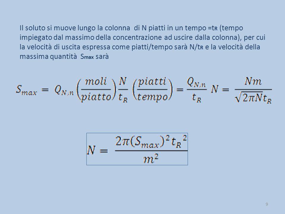 9 Il soluto si muove lungo la colonna di N piatti in un tempo =t R (tempo impiegato dal massimo della concentrazione ad uscire dalla colonna), per cui la velocità di uscita espressa come piatti/tempo sarà N/t R e la velocità della massima quantità S max sarà