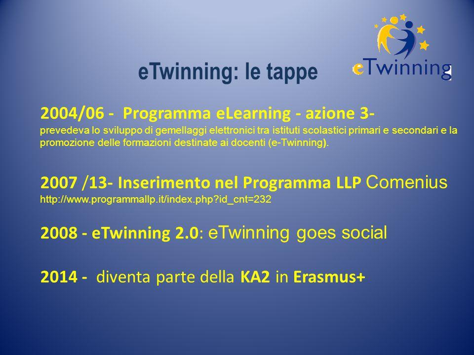 eTwinning: le tappe 2004/06 - Programma eLearning - azione 3- prevedeva lo sviluppo di gemellaggi elettronici tra istituti scolastici primari e second