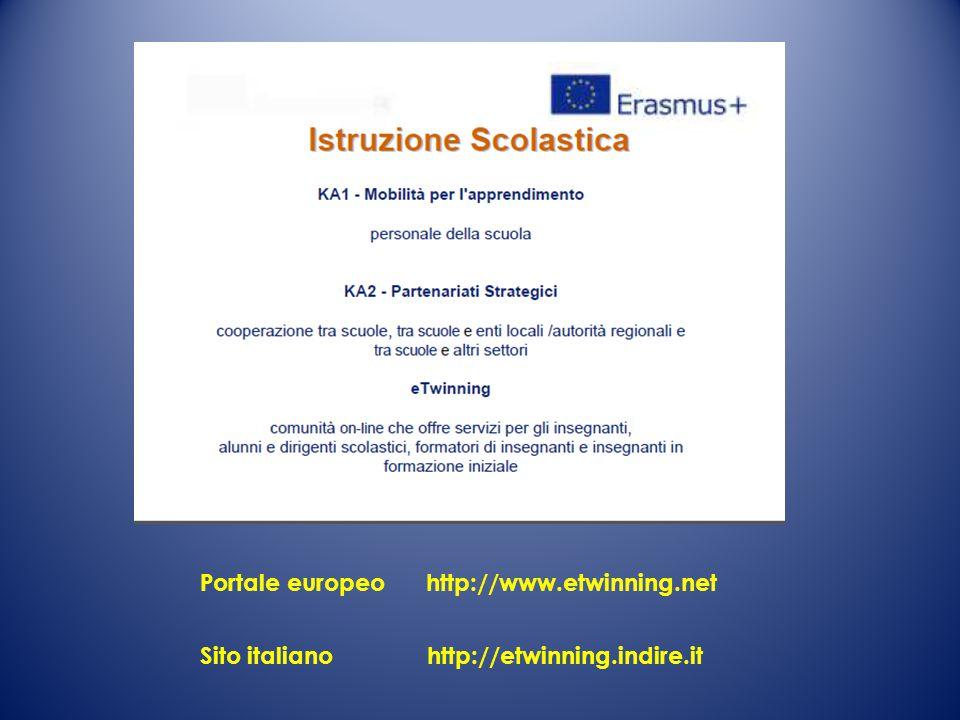 Portale europeo http://www.etwinning.net Sito italiano http://etwinning.indire.it