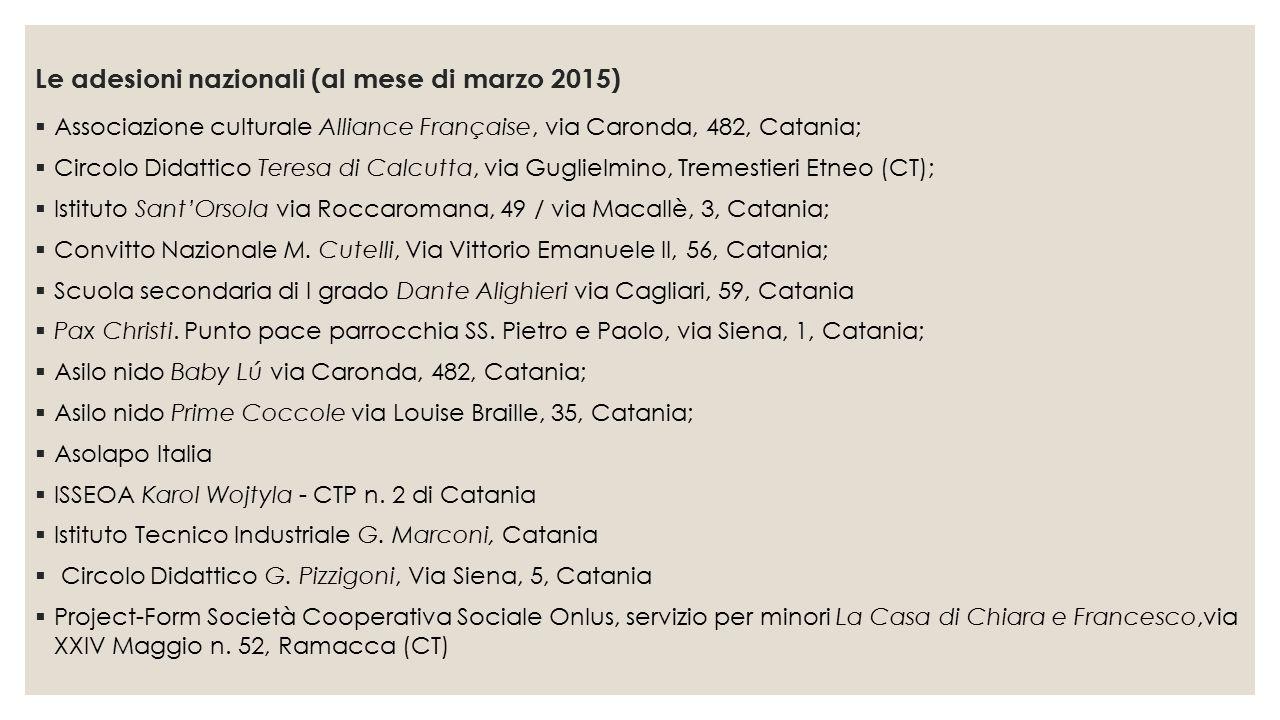 Le adesioni nazionali (al mese di marzo 2015)  Associazione culturale Alliance Française, via Caronda, 482, Catania;  Circolo Didattico Teresa di Ca