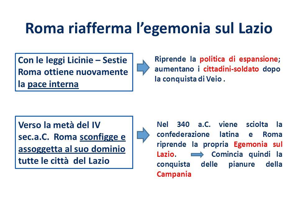 Roma riafferma l'egemonia sul Lazio Con le leggi Licinie – Sestie Roma ottiene nuovamente la pace interna Riprende la politica di espansione; aumentan