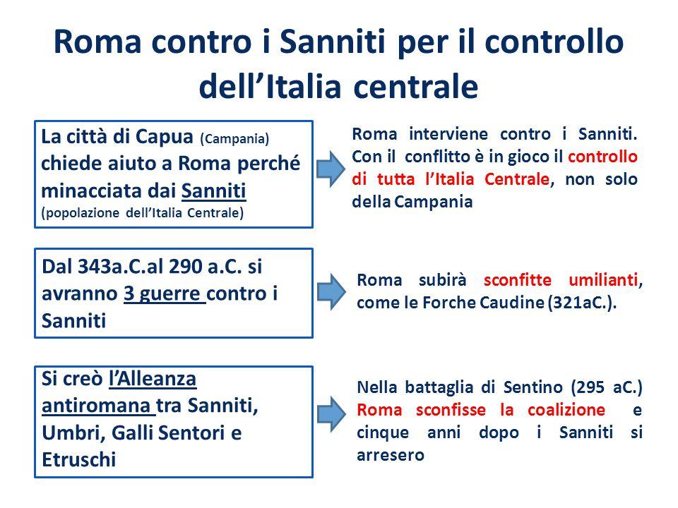 Roma contro i Sanniti per il controllo dell'Italia centrale La città di Capua (Campania) chiede aiuto a Roma perché minacciata dai Sanniti (popolazion