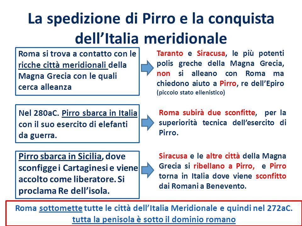 La spedizione di Pirro e la conquista dell'Italia meridionale Roma si trova a contatto con le ricche città meridionali della Magna Grecia con le quali