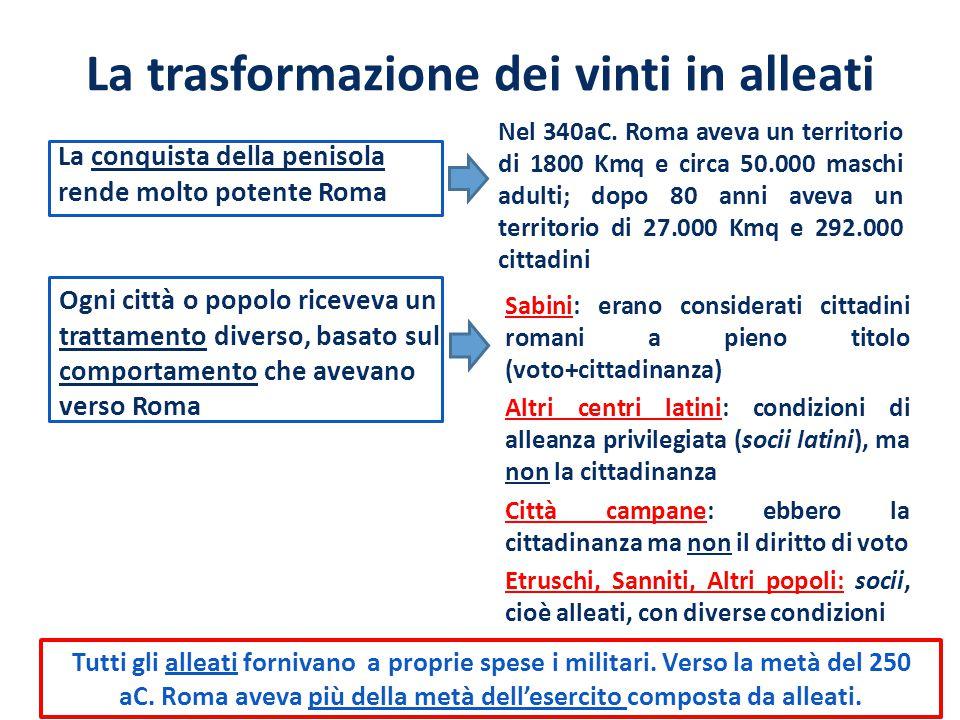 Il sistema di potere romano I diversi trattamenti ai popoli vinti rende molto potente Roma E' difficile che i popoli si coalizzino tra loro e si ribellino a Roma.