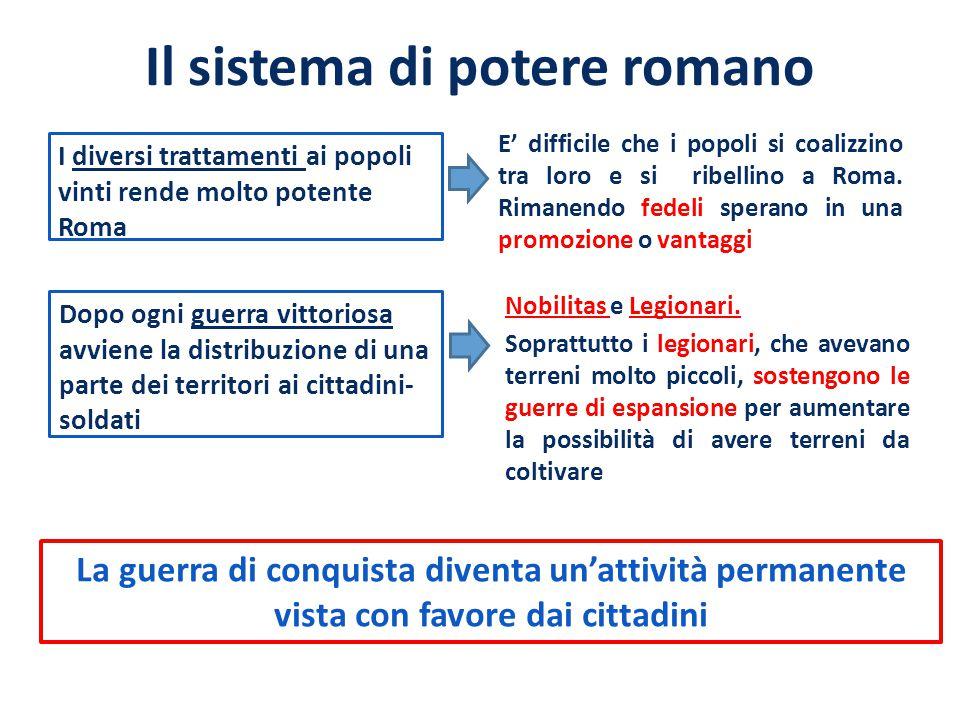 Il sistema di potere romano I diversi trattamenti ai popoli vinti rende molto potente Roma E' difficile che i popoli si coalizzino tra loro e si ribel