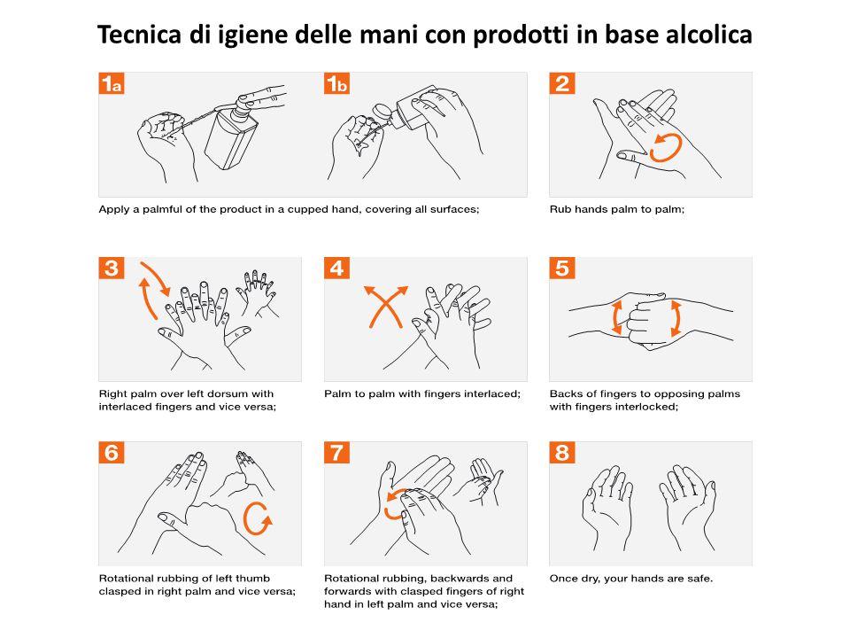Lavaggio delle mani Il lavaggio delle mani, eseguito con sapone liquido o antisettico per la durata di 40- 60 secondi, ha la funzione di rimuovere lo sporco e di ridurre o inibire la crescita dei microrganismi.
