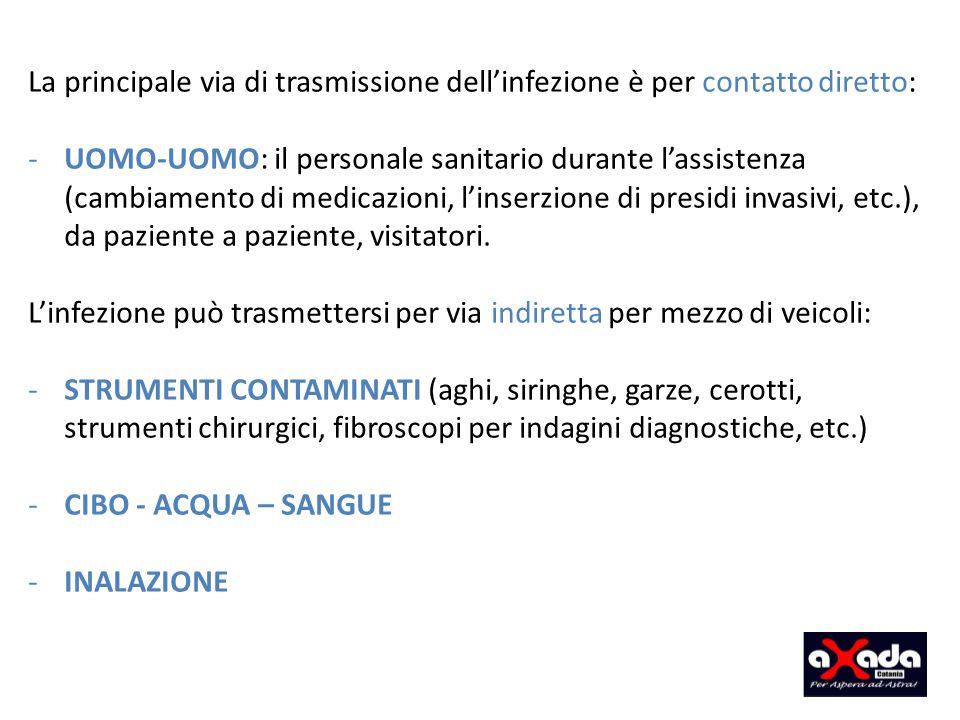 La principale via di trasmissione dell'infezione è per contatto diretto: -UOMO-UOMO: il personale sanitario durante l'assistenza (cambiamento di medic