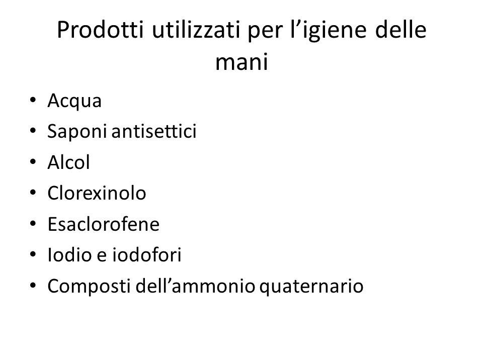 Prodotti utilizzati per l'igiene delle mani Acqua Saponi antisettici Alcol Clorexinolo Esaclorofene Iodio e iodofori Composti dell'ammonio quaternario