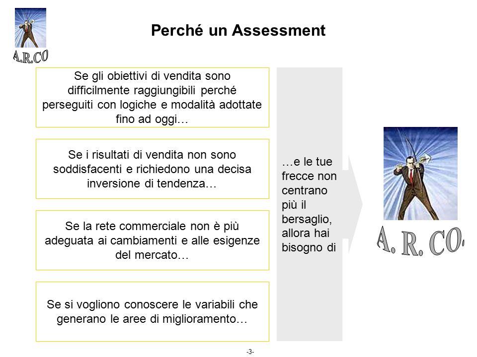 -3- Perché un Assessment Se gli obiettivi di vendita sono difficilmente raggiungibili perché perseguiti con logiche e modalità adottate fino ad oggi…