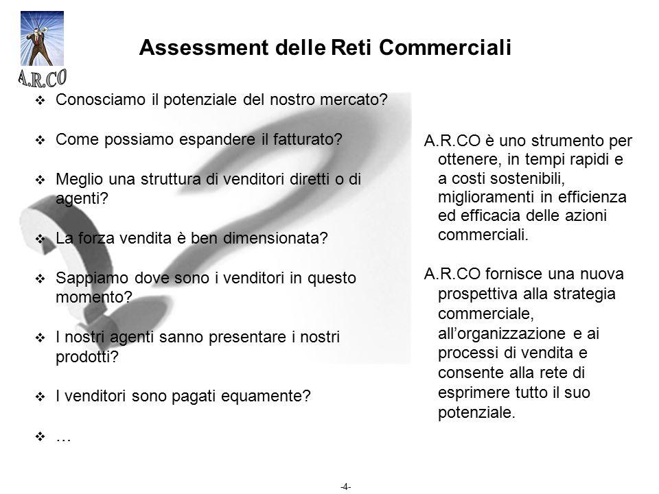 -4- Assessment delle Reti Commerciali  Conosciamo il potenziale del nostro mercato?  Come possiamo espandere il fatturato?  Meglio una struttura di