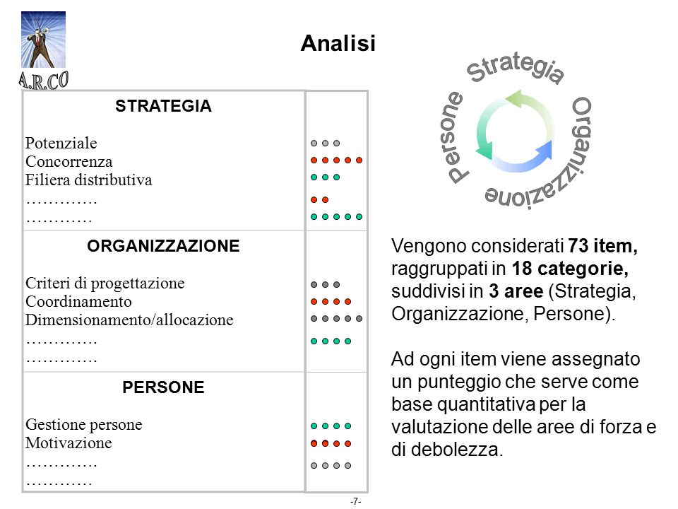 -7- Analisi STRATEGIA Potenziale Concorrenza Filiera distributiva ………….