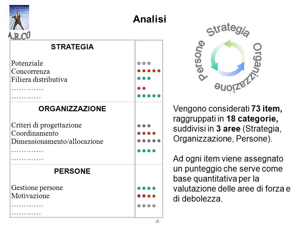 -8- Punti di forza Aree di miglioramento Strategia Organizzazione Persone Valutazione SI individuano punti di forza e aree di miglioramento Si identificano gli interventi da effettuare Si definiscono le priorità in base a criteri razionali, economici, e coerenti.