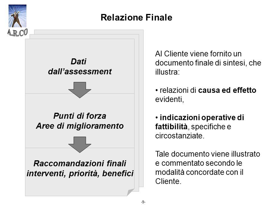 -9- Raccomandazioni finali interventi, priorità, benefici Punti di forza Aree di miglioramento Dati dall'assessment Relazione Finale Al Cliente viene