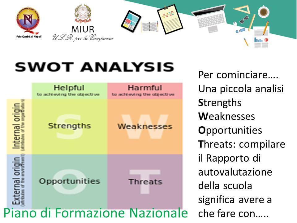 Per cominciare…. Una piccola analisi Strengths Weaknesses Opportunities Threats: compilare il Rapporto di autovalutazione della scuola significa avere